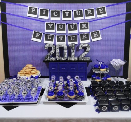 Picture your future graduation party theme